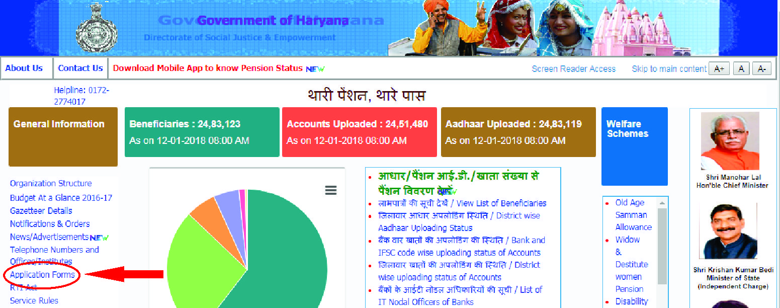 Haryana Viklang Pension Yojana 2018 Pension For Physically Handicapped